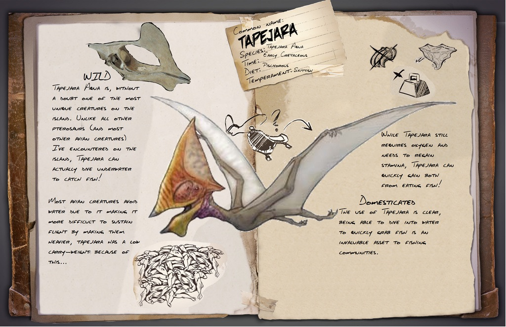 fanmade dossier introducing the tapejara fanmade