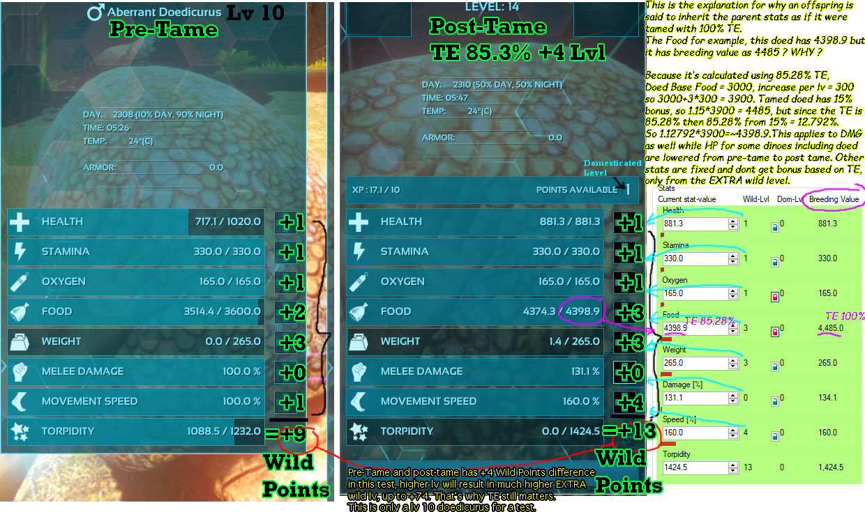 Aberration Singleplayer: Creature/survivor upload outside the