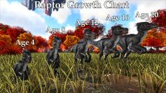 Wolf Amaterasu - Raptor Growth Chart - Freeform.jpg