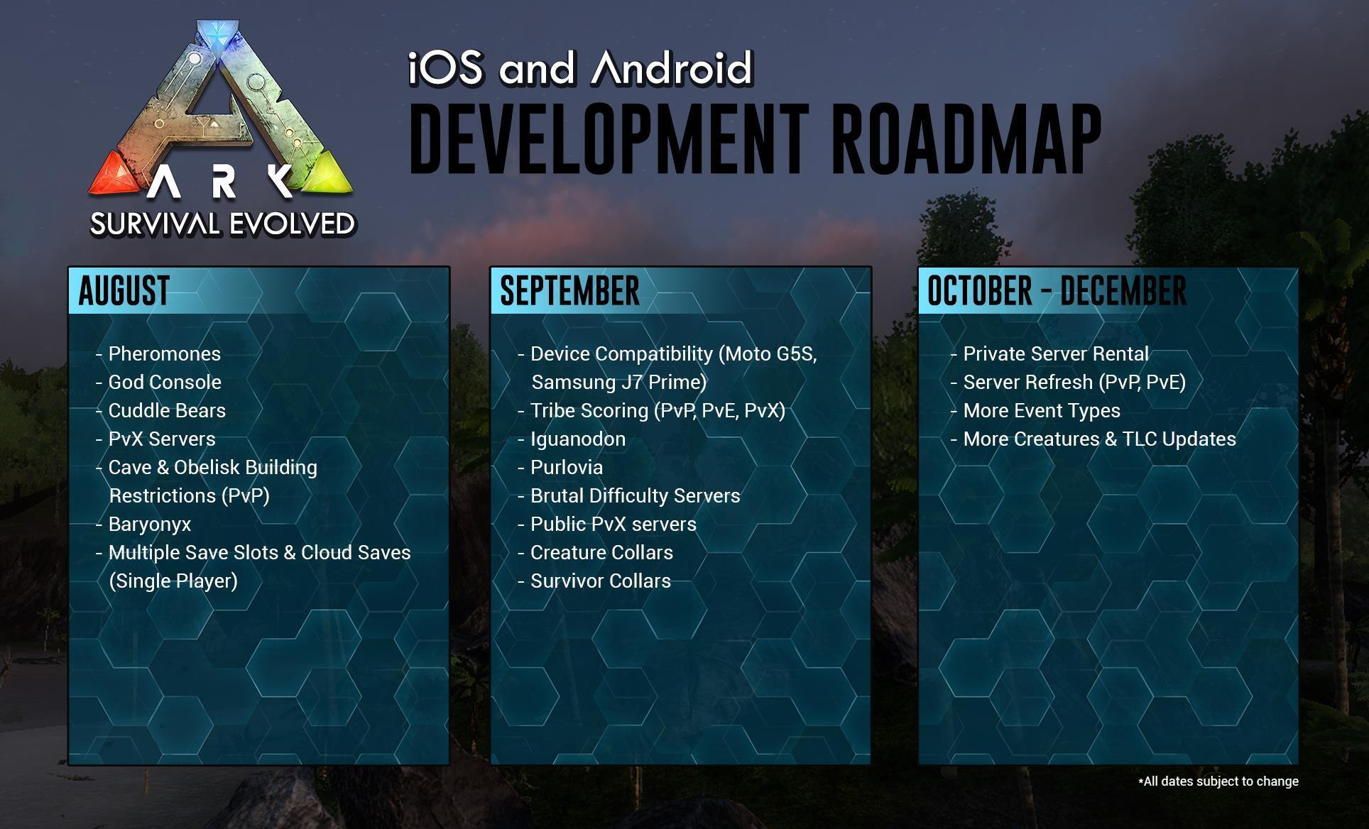 Development roadmap ark mobile news ark official community forums malvernweather Gallery