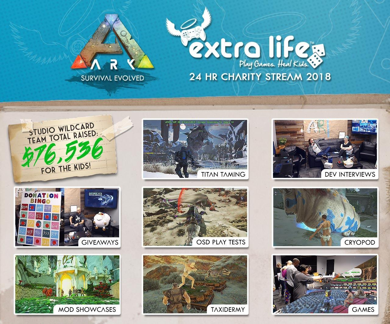 large.Extra-Life-Wrapjpg.jpg